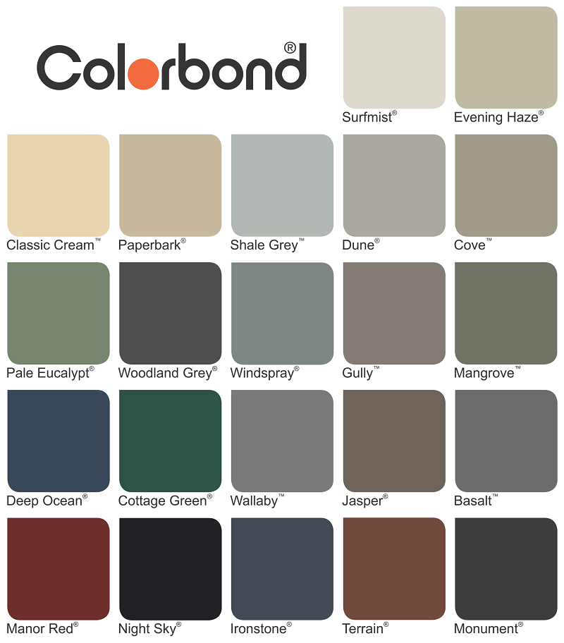 Colorbond Roofing Cheltenham 3
